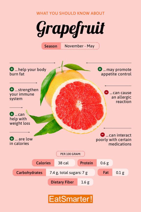Grapefruit Infographic